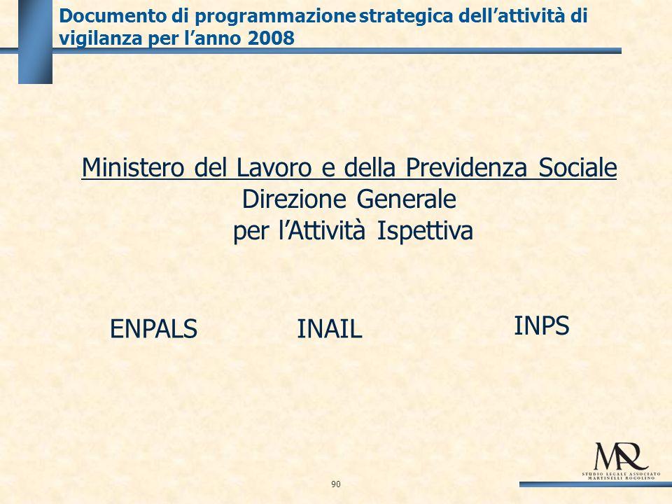 Ministero del Lavoro e della Previdenza Sociale Direzione Generale per lAttività Ispettiva ENPALSINAIL INPS Documento di programmazione strategica dellattività di vigilanza per lanno 2008 90