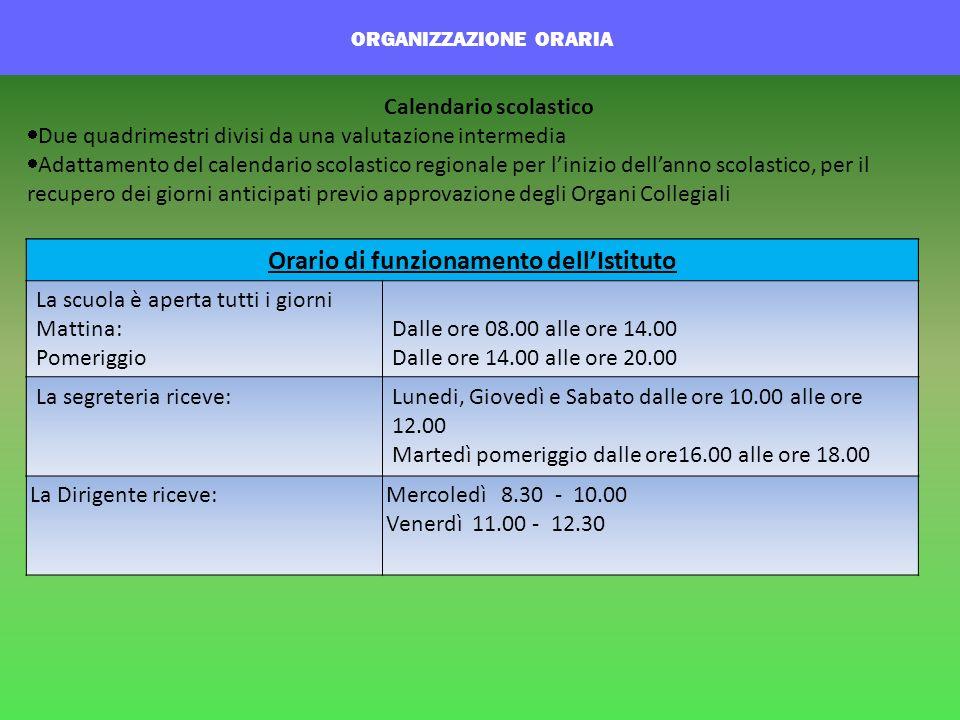 ORGANIZZAZIONE ORARIA Orario di funzionamento dellIstituto La scuola è aperta tutti i giorni Mattina: Pomeriggio Dalle ore 08.00 alle ore 14.00 Dalle
