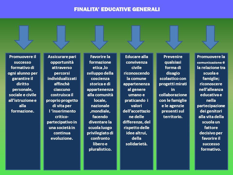 FINALITA EDUCATIVE GENERALI Promuovere il successo formativo di ogni alunno per garantire il diritto personale, sociale e civile allistruzione e alla