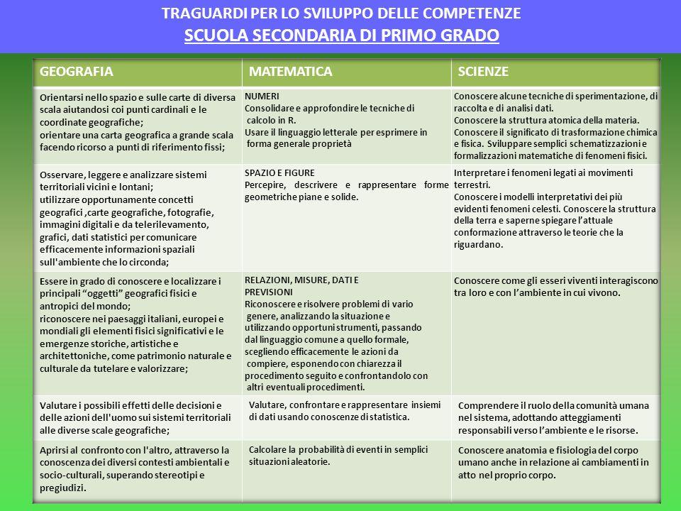 TRAGUARDI PER LO SVILUPPO DELLE COMPETENZE SCUOLA SECONDARIA DI PRIMO GRADO