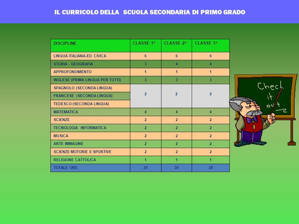 IL CURRICOLO DELLA SCUOLA SECONDARIA DI PRIMO GRADO DISCIPLINE CLASSE 1^CLASSE 2^CLASSE 3^ LINGUA ITALIANA-ED CIVICA666 STORIA - GEOGRAFIA344 APPROFON