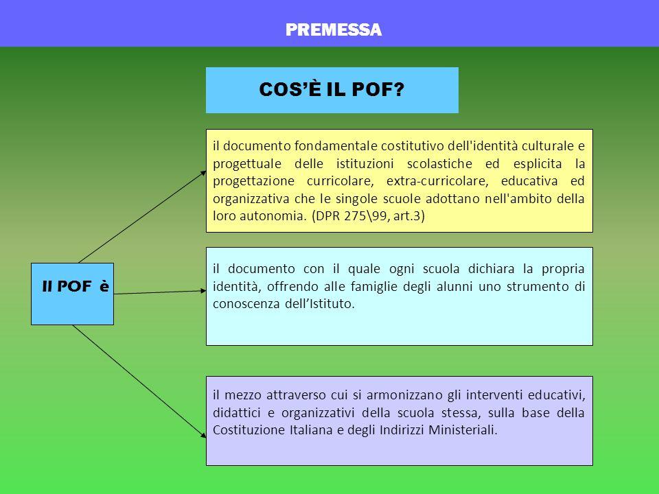 COSÈ IL POF? il documento fondamentale costitutivo dell'identità culturale e progettuale delle istituzioni scolastiche ed esplicita la progettazione c