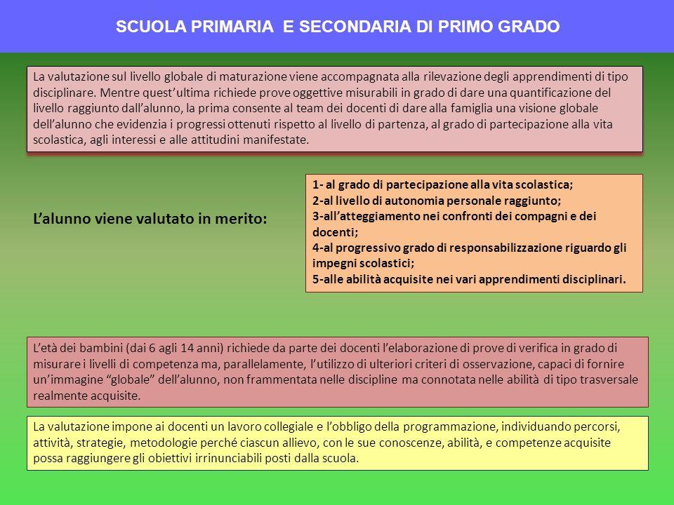 SCUOLA PRIMARIA E SECONDARIA DI PRIMO GRADO La valutazione sul livello globale di maturazione viene accompagnata alla rilevazione degli apprendimenti