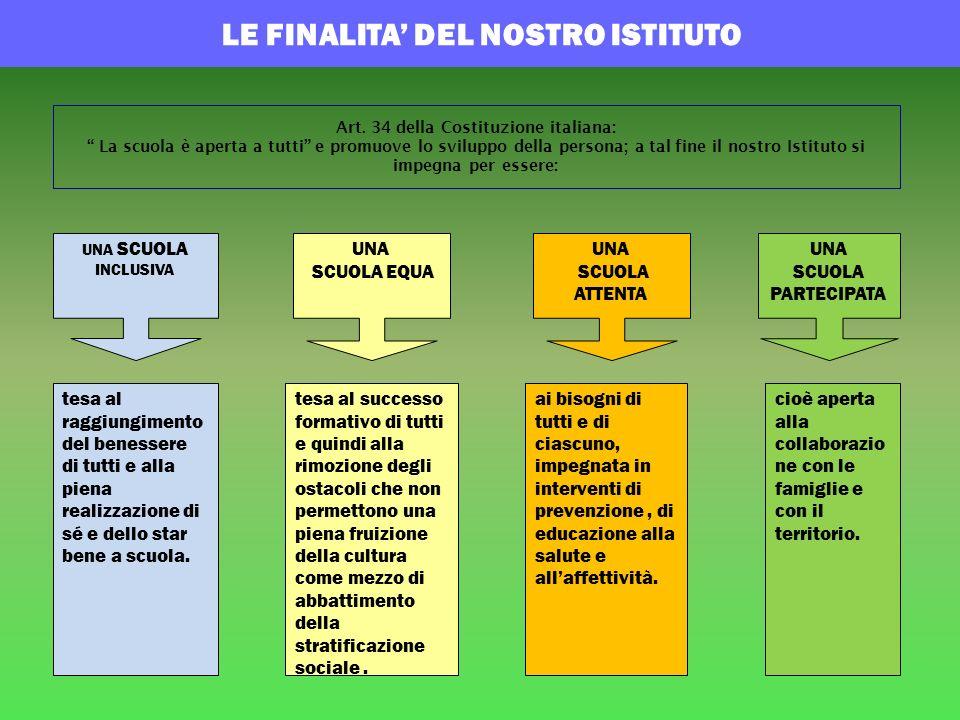 FINALITA EDUCATIVE SCUOLA DEL PRIMO CICLO LA SCUOLA PRIMARIA E SECONDARIA DI PRIMO GRADO Promuovere il pieno sviluppo della persona.