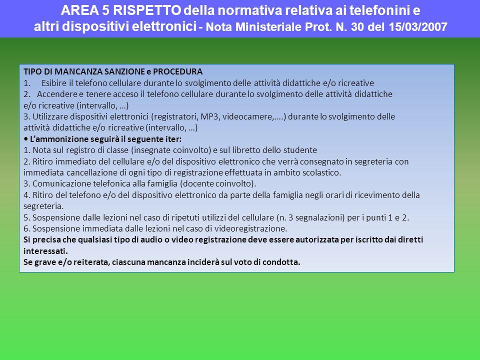 AREA 5 RISPETTO della normativa relativa ai telefonini e altri dispositivi elettronici - Nota Ministeriale Prot. N. 30 del 15/03/2007 TIPO DI MANCANZA