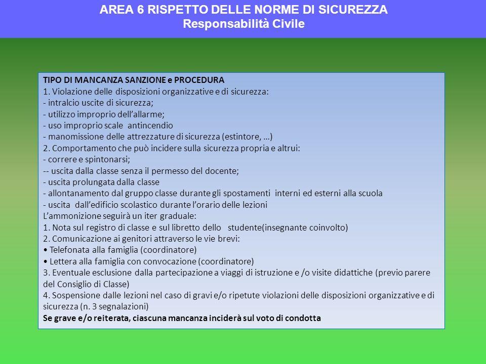AREA 6 RISPETTO DELLE NORME DI SICUREZZA Responsabilità Civile TIPO DI MANCANZA SANZIONE e PROCEDURA 1. Violazione delle disposizioni organizzative e