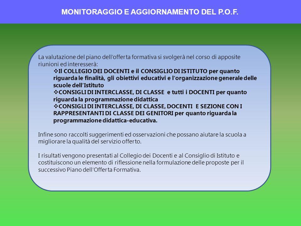 MONITORAGGIO E AGGIORNAMENTO DEL P.O.F. La valutazione del piano dellofferta formativa si svolgerà nel corso di apposite riunioni ed interesserà: Il C
