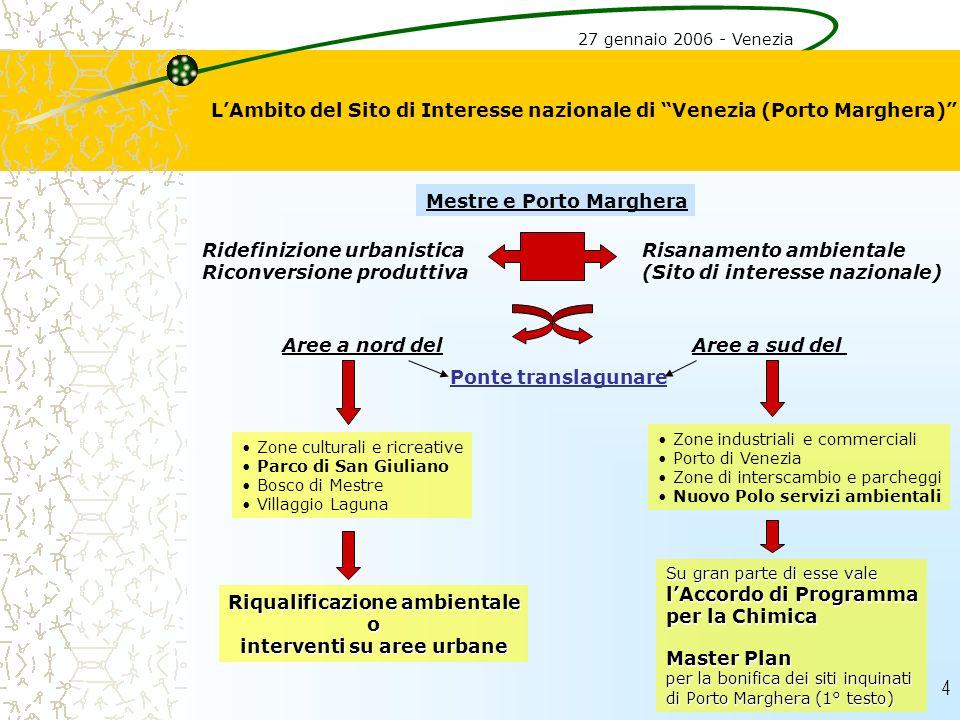 4 LAmbito del Sito di Interesse nazionale di Venezia (Porto Marghera) 27 gennaio 2006 - Venezia Ridefinizione urbanistica Riconversione produttiva Ris