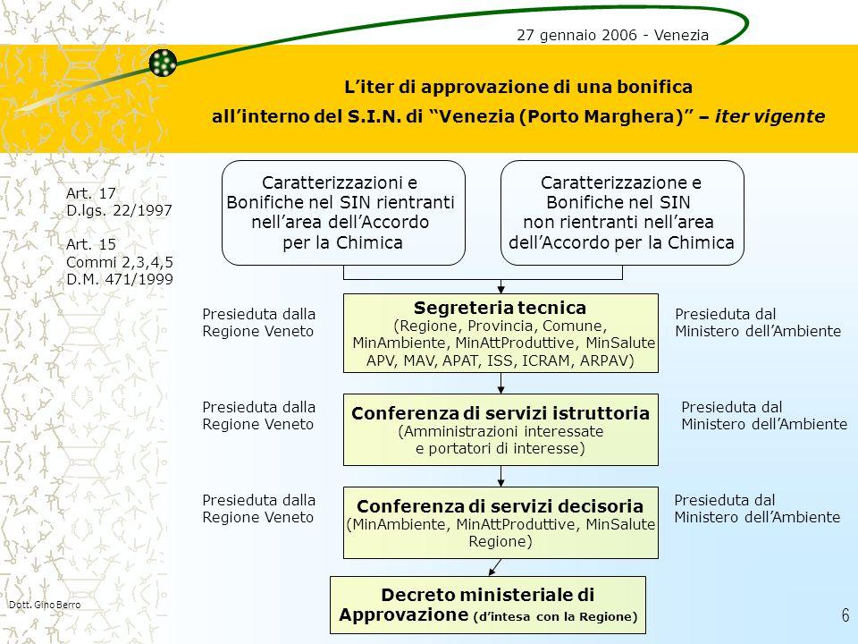 7 La caratterizzazione dei siti nel SIN di Venezia (Porto Marghera) specificità Dott.
