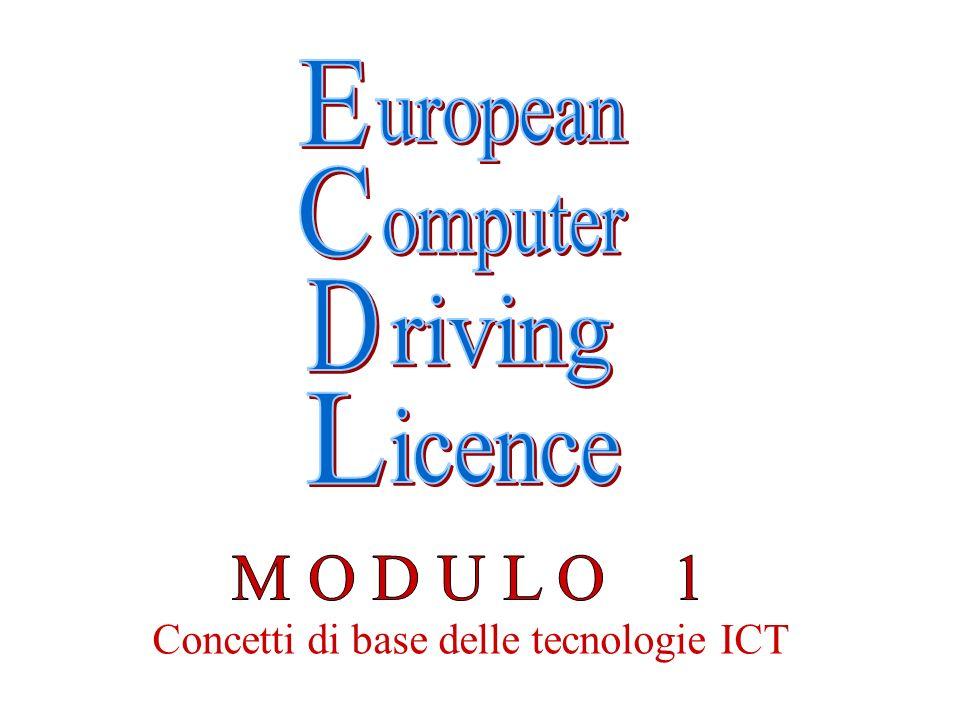 - A linea di comando testuale - MS-DOS (MicroSoft Disk Operating System) Es.