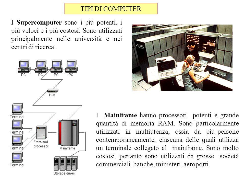 TIPI DI COMPUTER I Supercomputer sono i più potenti, i più veloci e i più costosi. Sono utilizzati principalmente nelle università e nei centri di ric