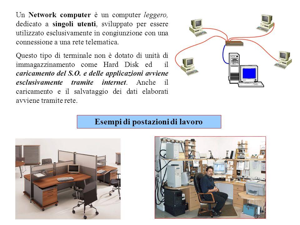 Un Network computer è un computer leggero, dedicato a singoli utenti, sviluppato per essere utilizzato esclusivamente in congiunzione con una connessi