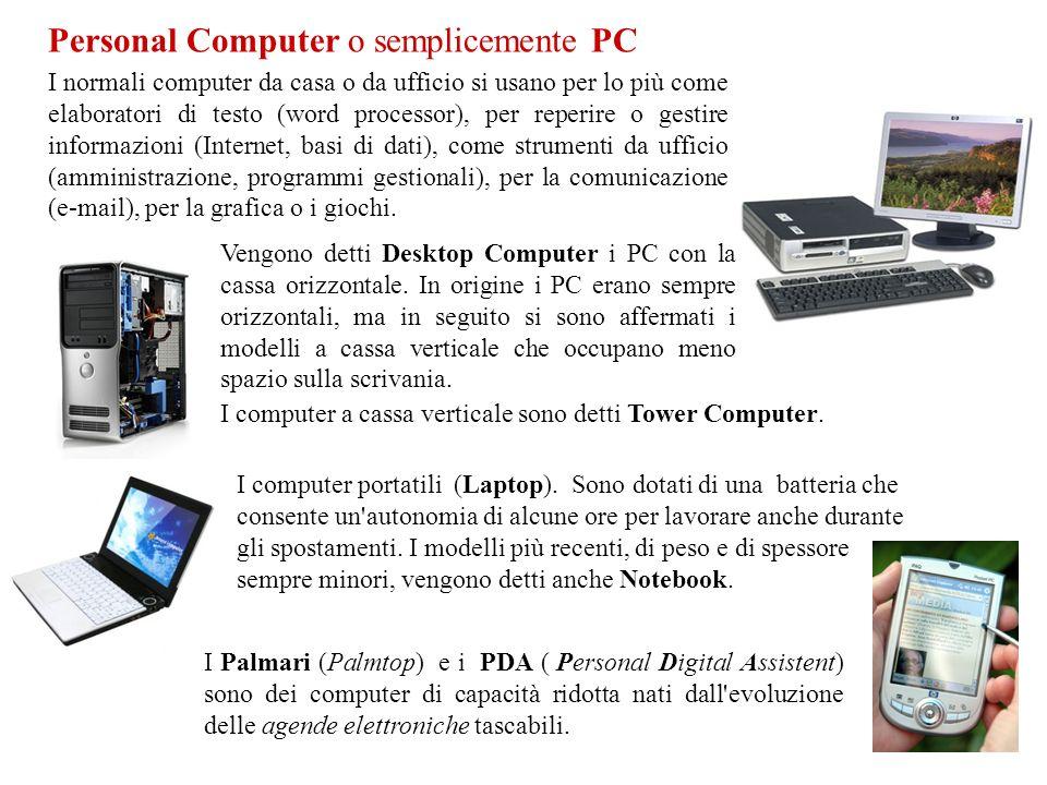 Vengono detti Desktop Computer i PC con la cassa orizzontale. In origine i PC erano sempre orizzontali, ma in seguito si sono affermati i modelli a ca