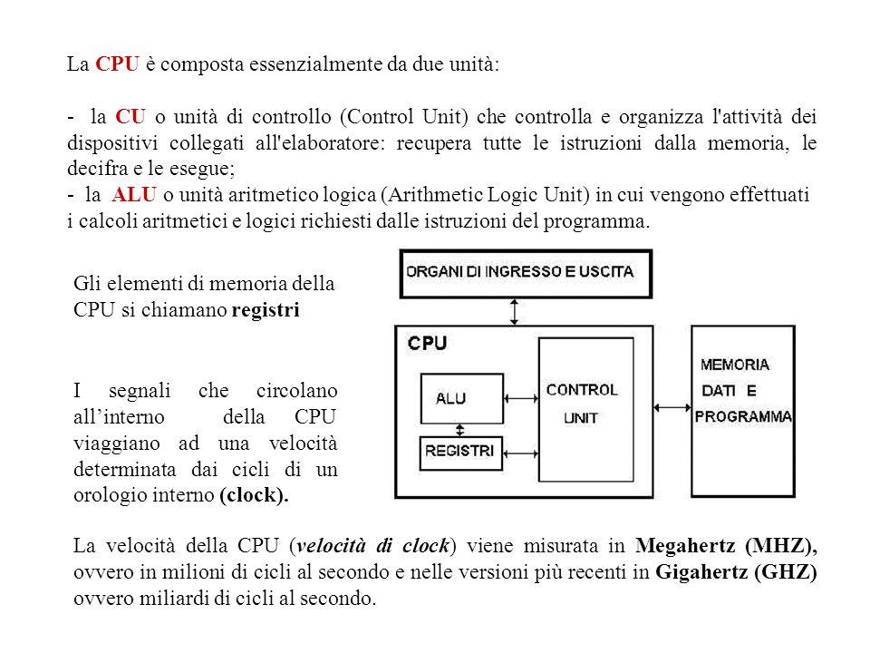 La CPU è composta essenzialmente da due unità: - la CU o unità di controllo (Control Unit) che controlla e organizza l'attività dei dispositivi colleg