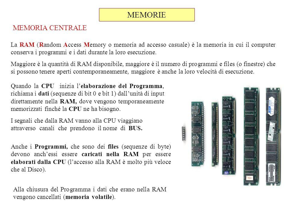 La RAM (Random Access Memory o memoria ad accesso casuale) è la memoria in cui il computer conserva i programmi e i dati durante la loro esecuzione. M
