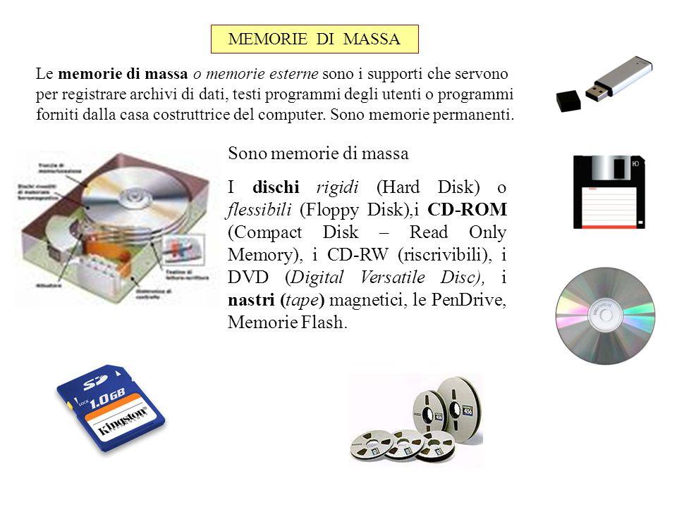 MEMORIE DI MASSA Le memorie di massa o memorie esterne sono i supporti che servono per registrare archivi di dati, testi programmi degli utenti o prog