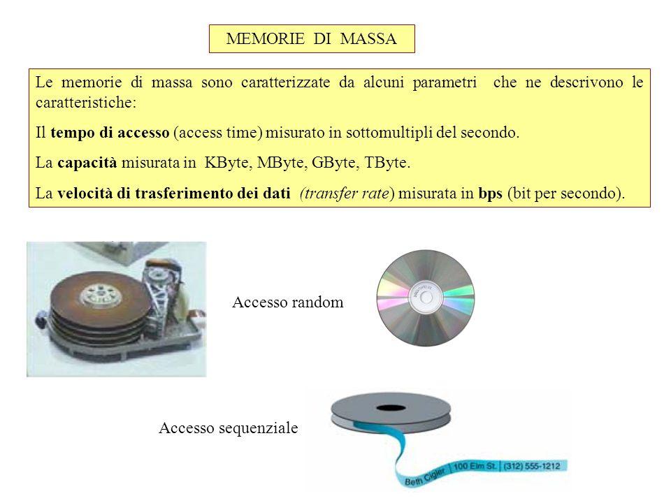 MEMORIE DI MASSA Le memorie di massa sono caratterizzate da alcuni parametri che ne descrivono le caratteristiche: Il tempo di accesso (access time) m