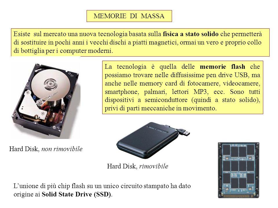 MEMORIE DI MASSA La tecnologia è quella delle memorie flash che possiamo trovare nelle diffusissime pen drive USB, ma anche nelle memory card di fotoc