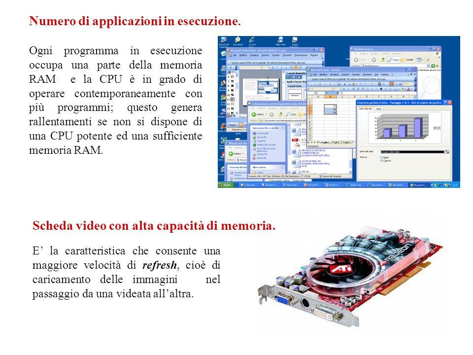 Ogni programma in esecuzione occupa una parte della memoria RAM e la CPU è in grado di operare contemporaneamente con più programmi; questo genera ral