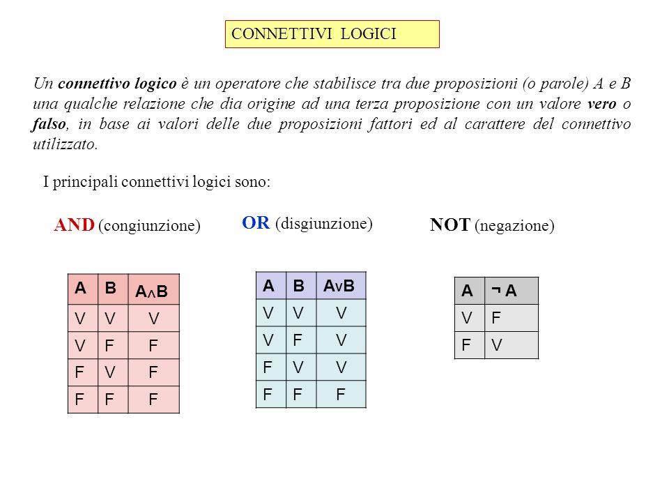 Un connettivo logico è un operatore che stabilisce tra due proposizioni (o parole) A e B una qualche relazione che dia origine ad una terza proposizio