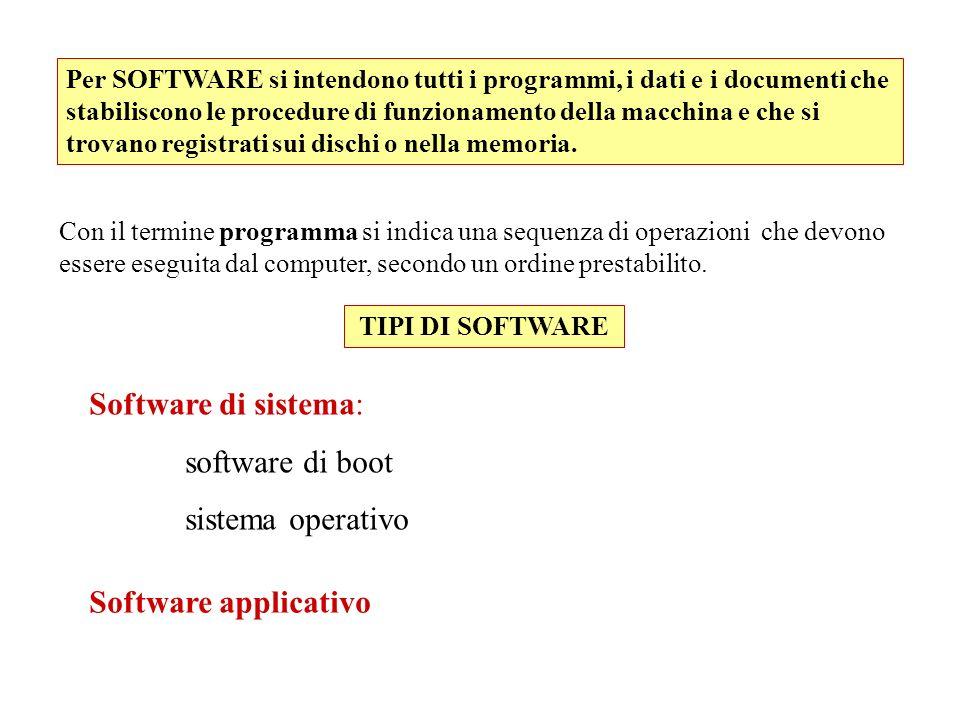 Per SOFTWARE si intendono tutti i programmi, i dati e i documenti che stabiliscono le procedure di funzionamento della macchina e che si trovano regis