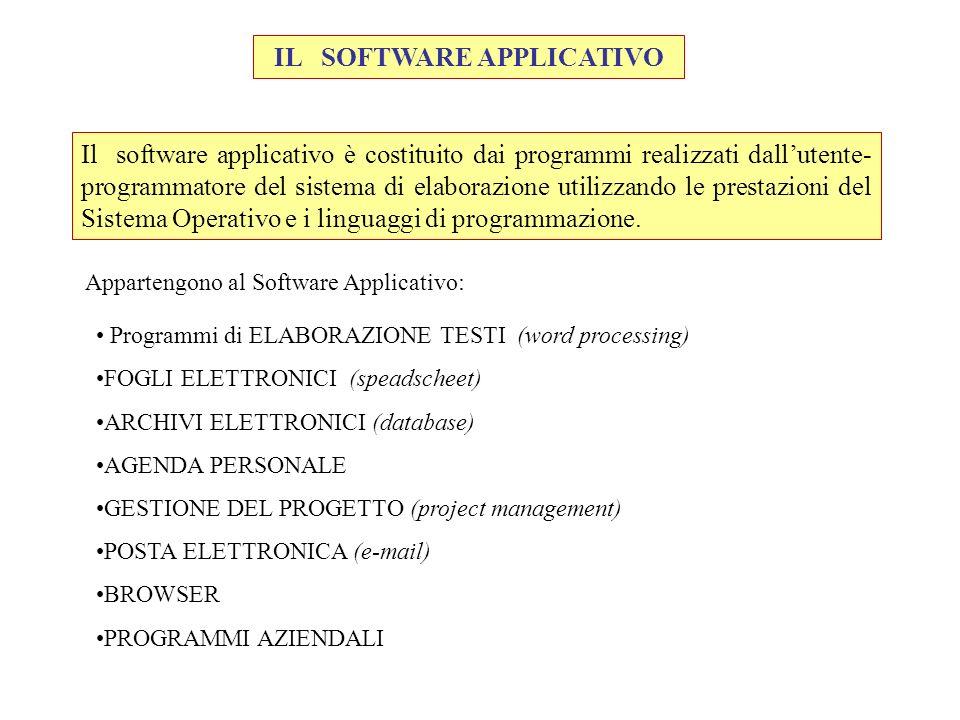 IL SOFTWARE APPLICATIVO Il software applicativo è costituito dai programmi realizzati dallutente- programmatore del sistema di elaborazione utilizzand