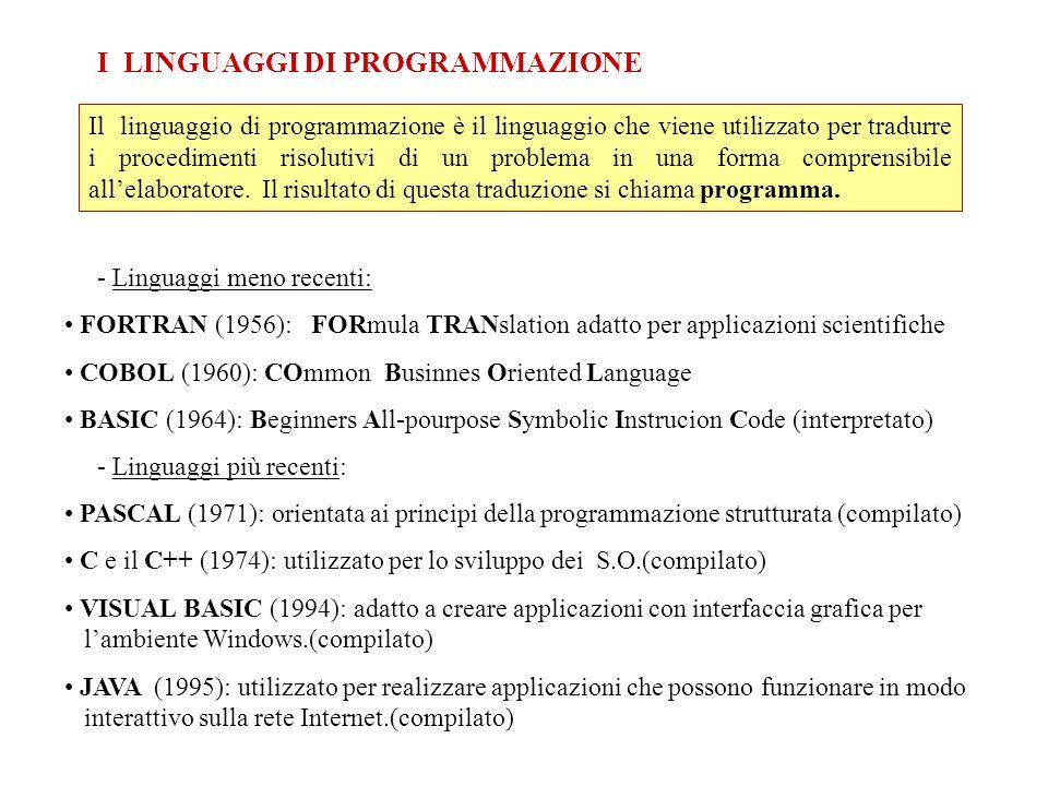 I LINGUAGGI DI PROGRAMMAZIONE Il linguaggio di programmazione è il linguaggio che viene utilizzato per tradurre i procedimenti risolutivi di un proble