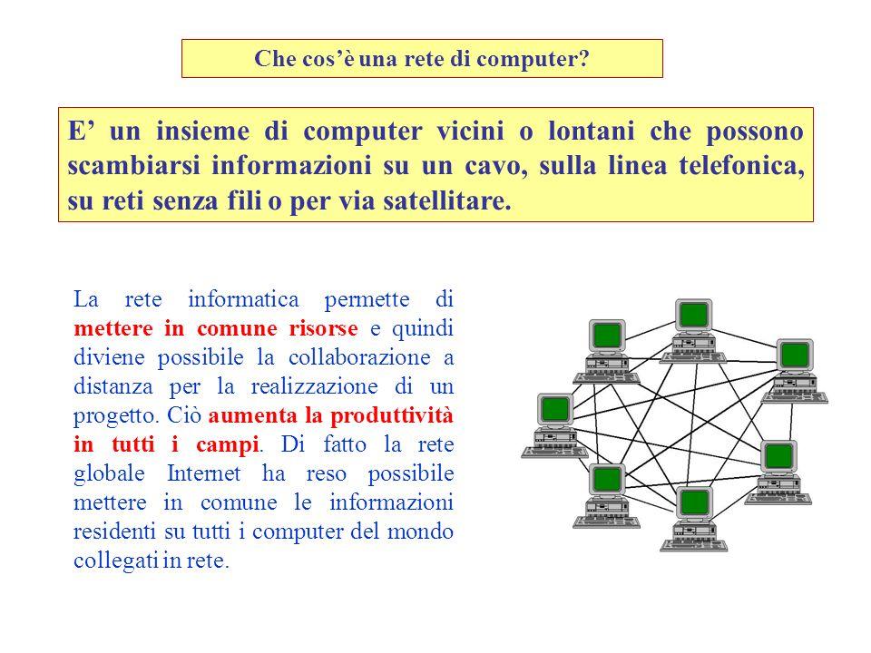 Che cosè una rete di computer? La rete informatica permette di mettere in comune risorse e quindi diviene possibile la collaborazione a distanza per l