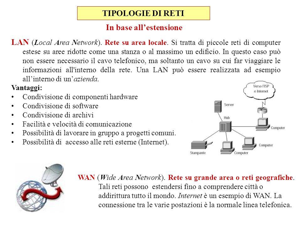 LAN (Local Area Network). Rete su area locale. Si tratta di piccole reti di computer estese su aree ridotte come una stanza o al massimo un edificio.
