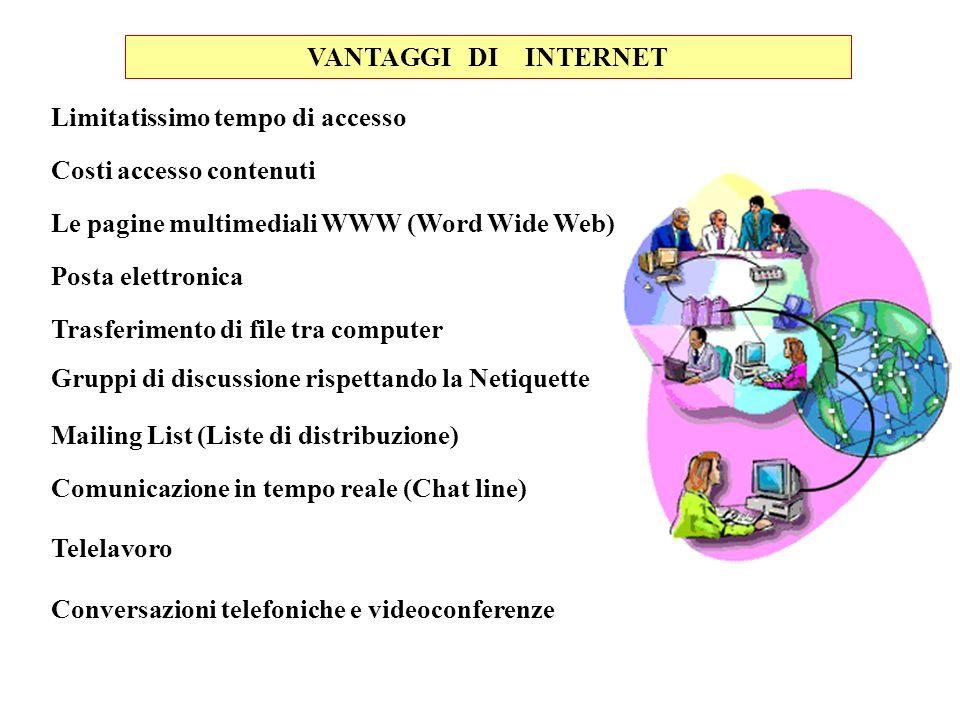 VANTAGGI DI INTERNET Limitatissimo tempo di accesso Costi accesso contenuti Le pagine multimediali WWW (Word Wide Web) Posta elettronica Trasferimento