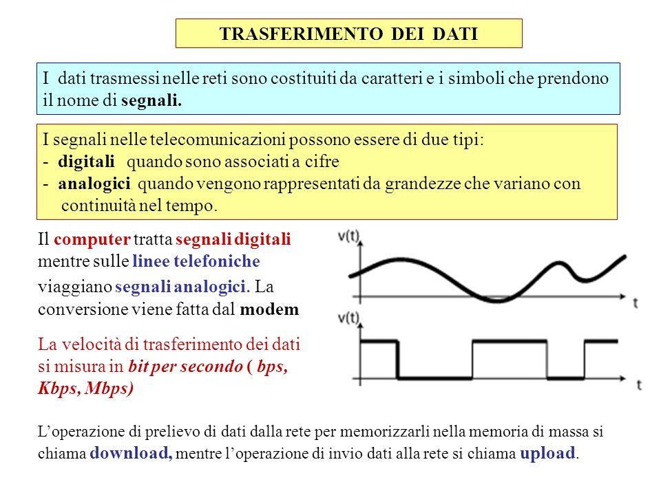 I dati trasmessi nelle reti sono costituiti da caratteri e i simboli che prendono il nome di segnali. I segnali nelle telecomunicazioni possono essere