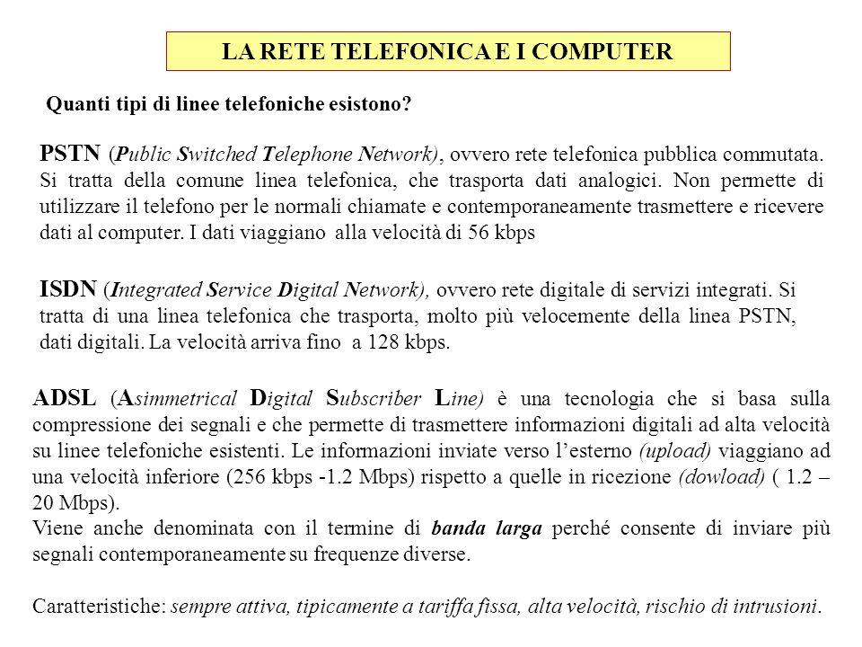 LA RETE TELEFONICA E I COMPUTER ADSL ( A simmetrical D igital S ubscriber L ine) è una tecnologia che si basa sulla compressione dei segnali e che per