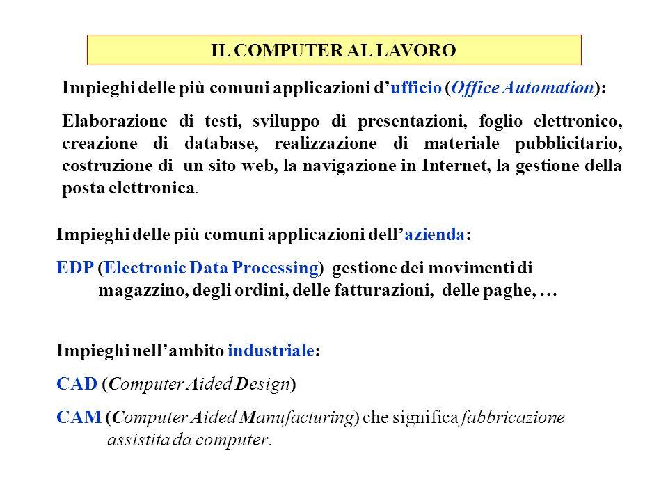 IL COMPUTER AL LAVORO Impieghi delle più comuni applicazioni dufficio (Office Automation): Elaborazione di testi, sviluppo di presentazioni, foglio el