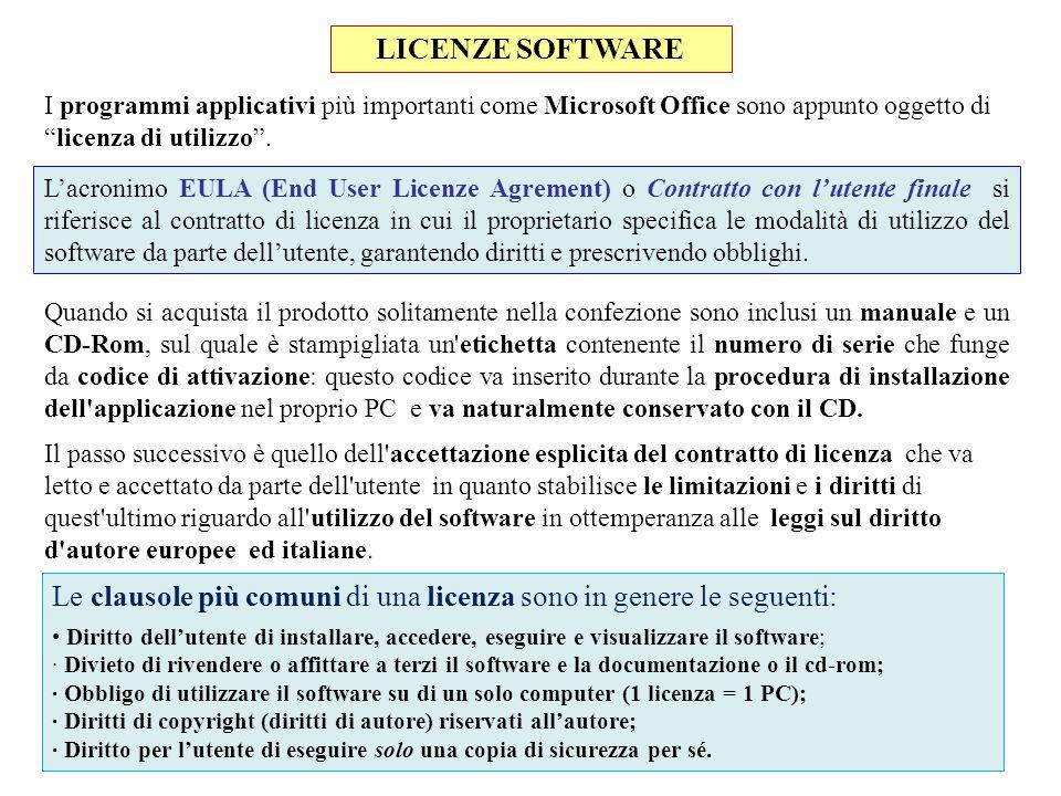 Le clausole più comuni di una licenza sono in genere le seguenti: Diritto dellutente di installare, accedere, eseguire e visualizzare il software; · D