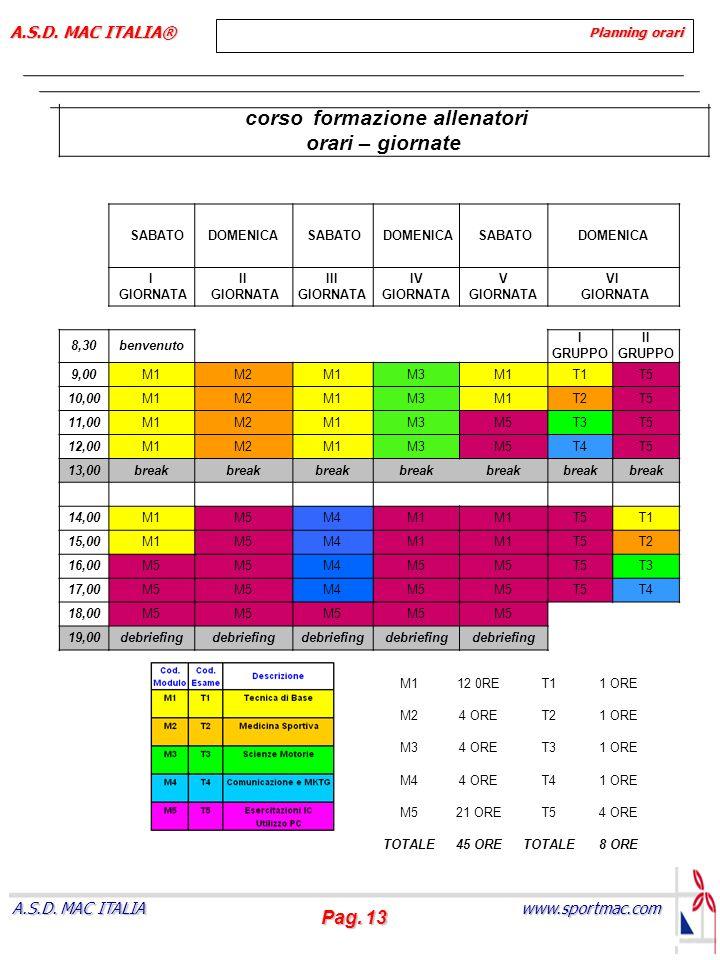 Pag. 13 www.sportmac.com A.S.D. MAC ITALIA A.S.D. MAC ITALIA® Planning orari M112 0RET11 ORE M24 ORET21 ORE M34 ORET31 ORE M44 ORET41 ORE M521 ORET54