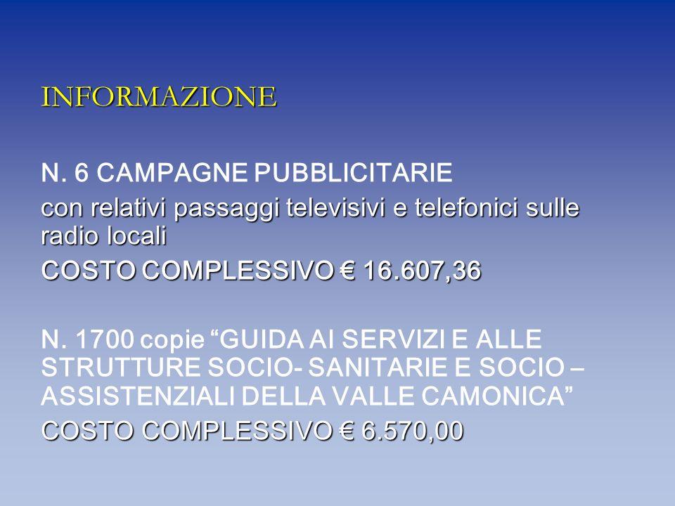 INFORMAZIONE N. 6 CAMPAGNE PUBBLICITARIE con relativi passaggi televisivi e telefonici sulle radio locali COSTO COMPLESSIVO 16.607,36 N. 1700 copie GU