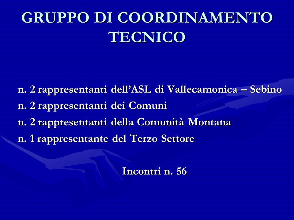 GRUPPO DI COORDINAMENTO TECNICO n. 2 rappresentanti dellASL di Vallecamonica – Sebino n. 2 rappresentanti dei Comuni n. 2 rappresentanti della Comunit