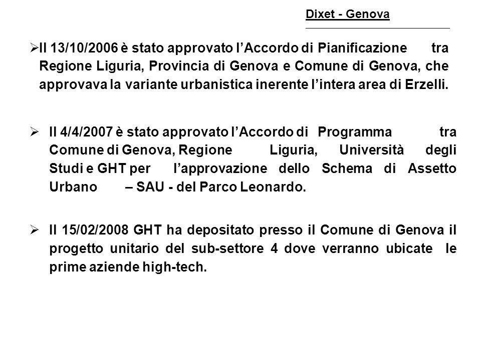 Il 4/4/2007 è stato approvato lAccordo di Programma tra Comune di Genova, Regione Liguria, Università degli Studi e GHT per lapprovazione dello Schema