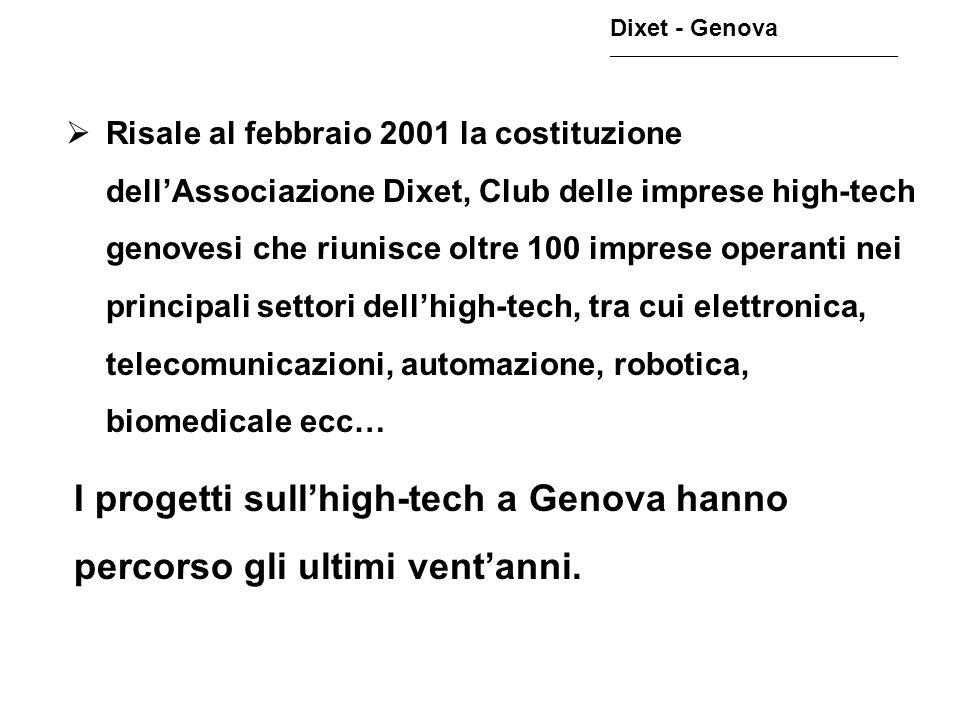 Dixet - Genova ________________________________________________ Risale al febbraio 2001 la costituzione dellAssociazione Dixet, Club delle imprese hig