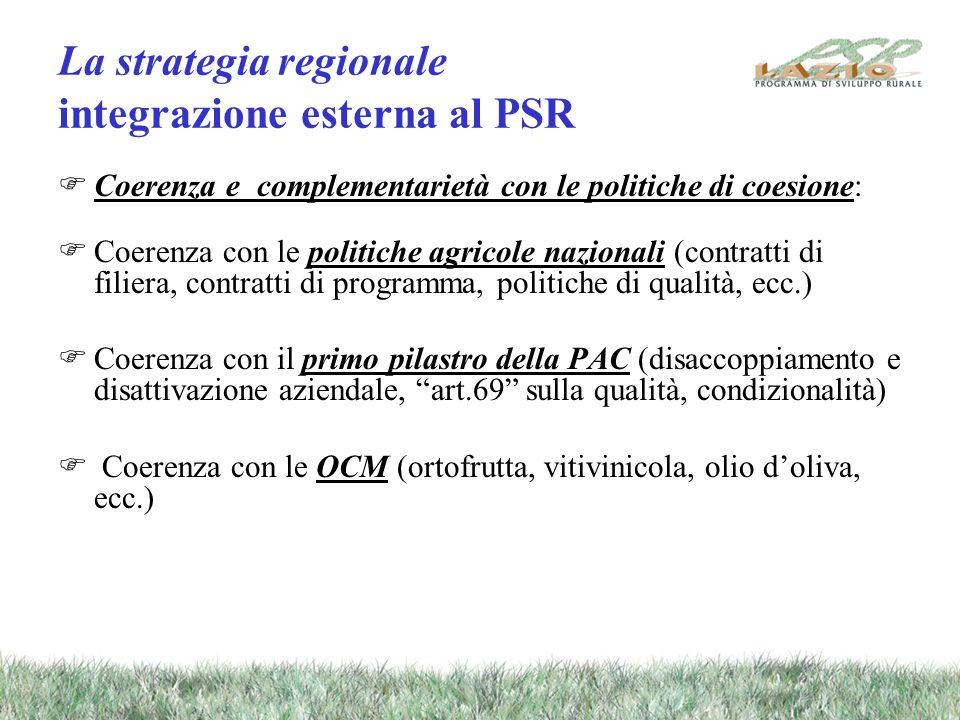 La strategia regionale integrazione esterna al PSR Coerenza e complementarietà con le politiche di coesione: Coerenza con le politiche agricole nazionali (contratti di filiera, contratti di programma, politiche di qualità, ecc.) Coerenza con il primo pilastro della PAC (disaccoppiamento e disattivazione aziendale, art.69 sulla qualità, condizionalità) Coerenza con le OCM (ortofrutta, vitivinicola, olio doliva, ecc.)
