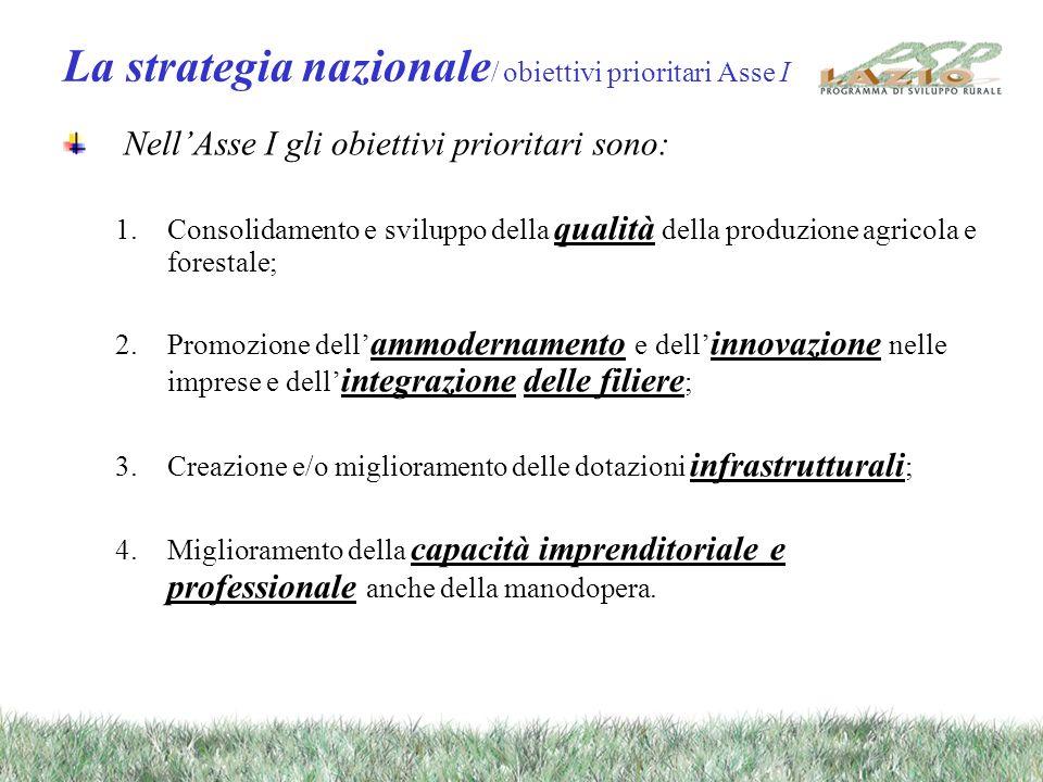 La strategia nazionale / obiettivi prioritari Asse I NellAsse I gli obiettivi prioritari sono: 1.Consolidamento e sviluppo della qualità della produzi