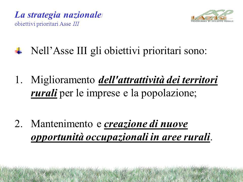 La strategia nazionale / obiettivi prioritari Asse III NellAsse III gli obiettivi prioritari sono: 1.Miglioramento dell attrattività dei territori rurali per le imprese e la popolazione; 2.Mantenimento e creazione di nuove opportunità occupazionali in aree rurali.