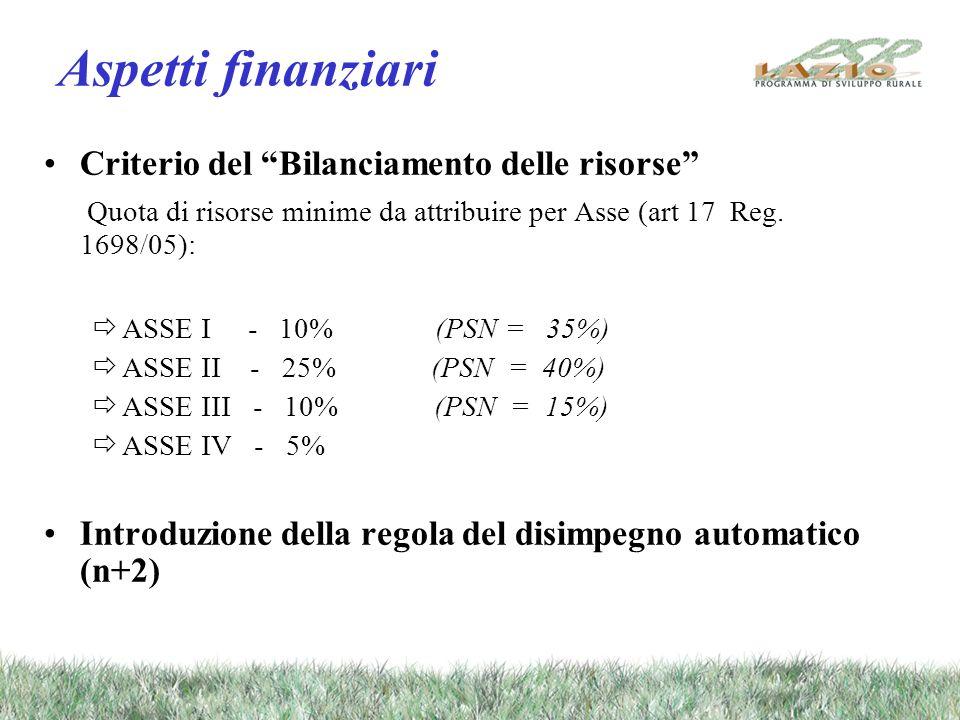 Aspetti finanziari Criterio del Bilanciamento delle risorse Quota di risorse minime da attribuire per Asse (art 17 Reg.