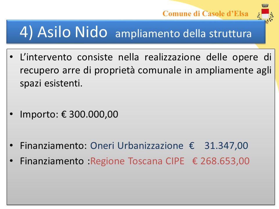 4) Asilo Nido ampliamento della struttura Lintervento consiste nella realizzazione delle opere di recupero arre di proprietà comunale in ampliamente agli spazi esistenti.