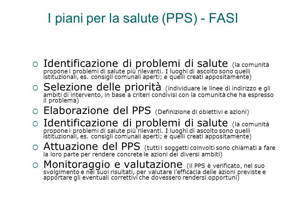 I piani per la salute (PPS) - FASI Identificazione di problemi di salute (la comunità propone i problemi di salute più rilevanti.