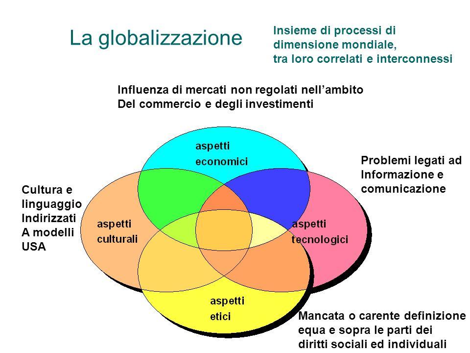 Linfermiere e la globalizzazione Linfermiere si trova a dover fronteggiare sempre più frequentemente problematiche legate alla globalizzazione.