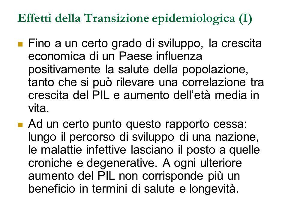 Effetti della Transizione epidemiologica (II) In un Paese evoluto, le cosiddette malattie del benessere (es.