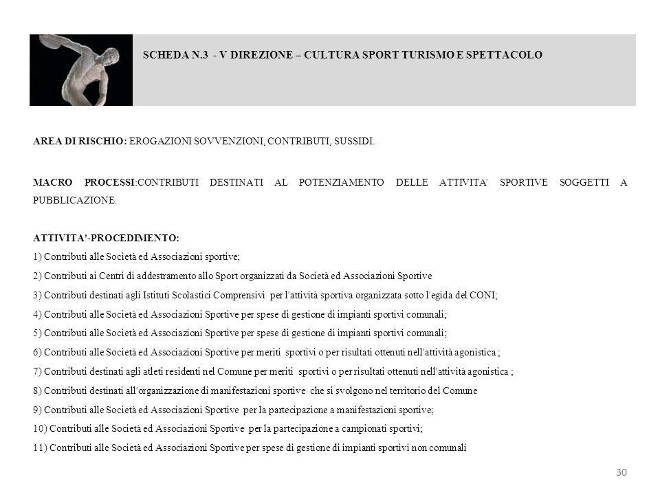 SCHEDA N.3 - V DIREZIONE – CULTURA SPORT TURISMO E SPETTACOLO AREA DI RISCHIO: EROGAZIONI SOVVENZIONI, CONTRIBUTI, SUSSIDI. MACRO PROCESSI:CONTRIBUTI
