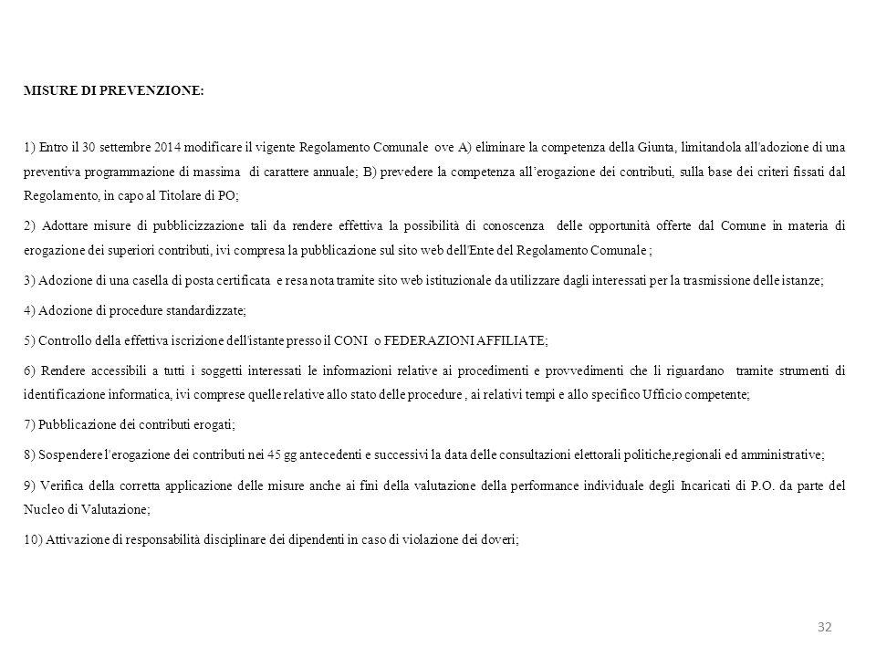 MISURE DI PREVENZIONE: 1) Entro il 30 settembre 2014 modificare il vigente Regolamento Comunale ove A) eliminare la competenza della Giunta, limitando