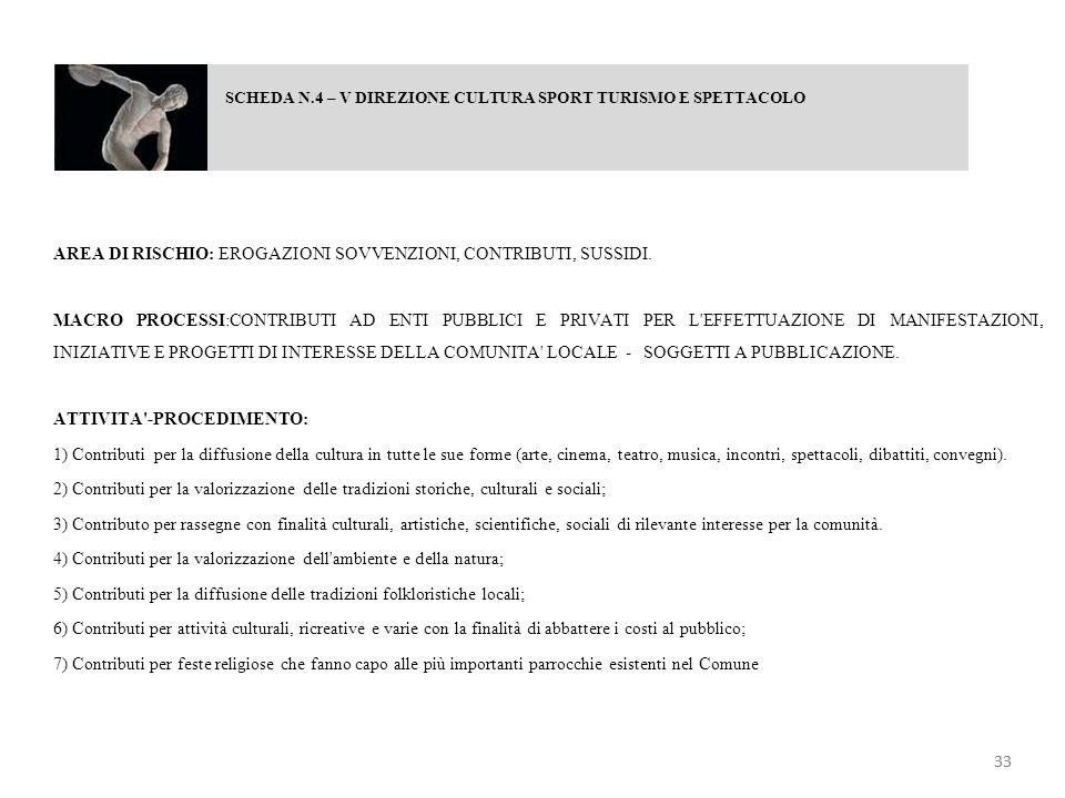 SCHEDA N.4 – V DIREZIONE CULTURA SPORT TURISMO E SPETTACOLO AREA DI RISCHIO: EROGAZIONI SOVVENZIONI, CONTRIBUTI, SUSSIDI. MACRO PROCESSI:CONTRIBUTI AD